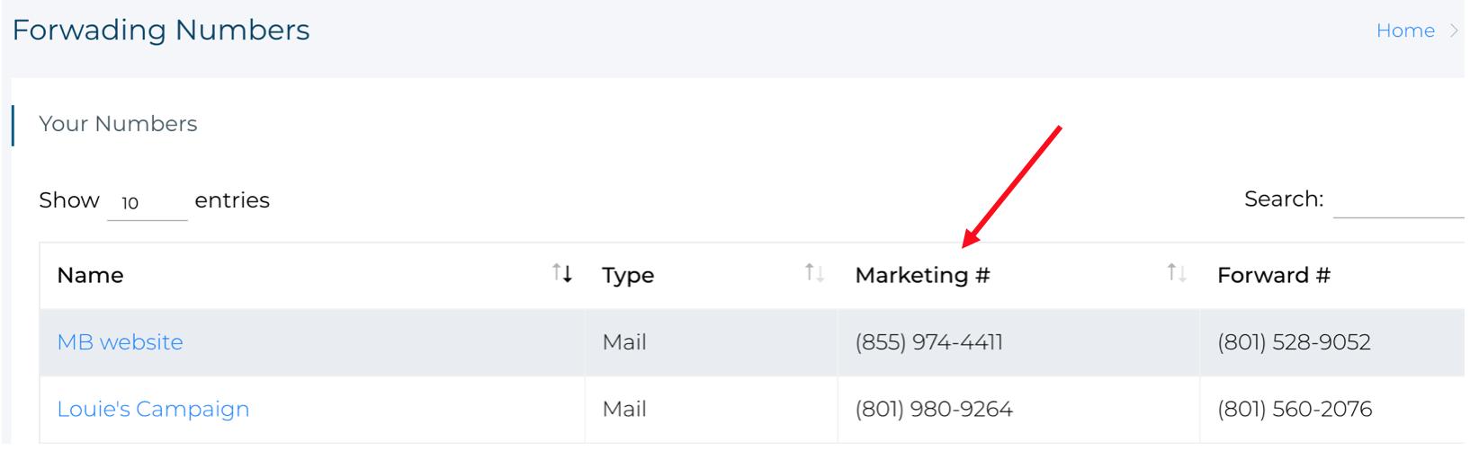 Marketing Number